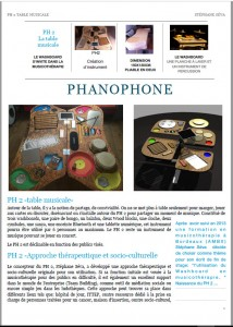 Atelier de Musique « AUTOUR DE LA TABLE MUSICALE » MAISON D'ARRÊT, QUARTIER DES MINEURS / Stéphane Séva